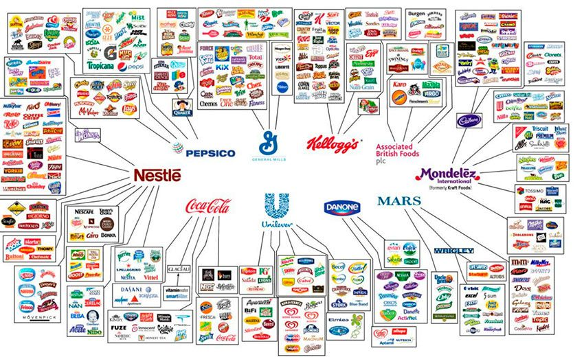 Estas 10 empresas dominan la mayoría de marcas de alimentación que conoces